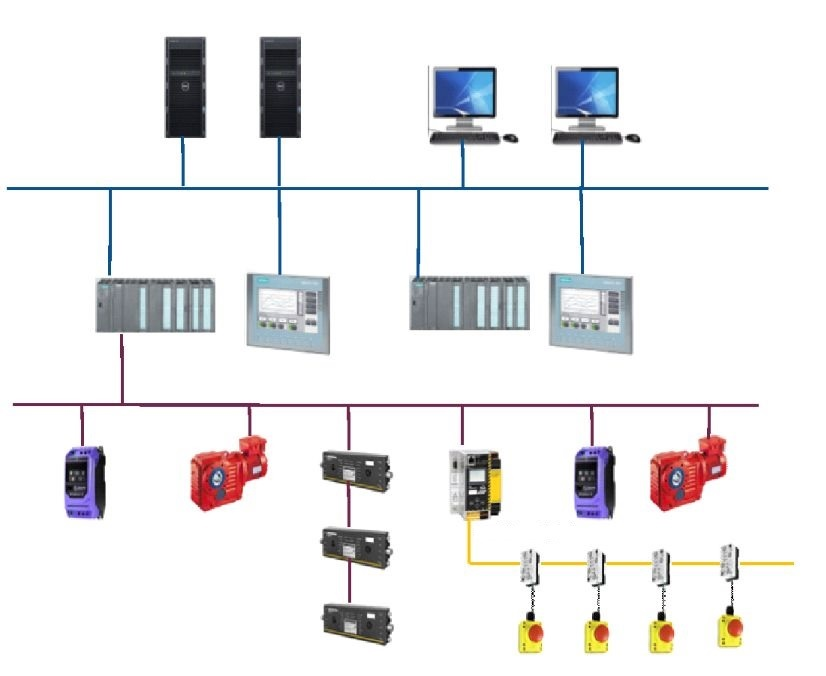 Electrical Distribution and PLC Control Systems graphic